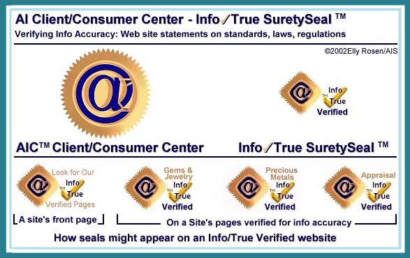 Info√True™ Verified Web Pages by the @AiCertification™Program of the Appraisal Information ClientCenter of the AISociety - Appraisers International Society - AIS