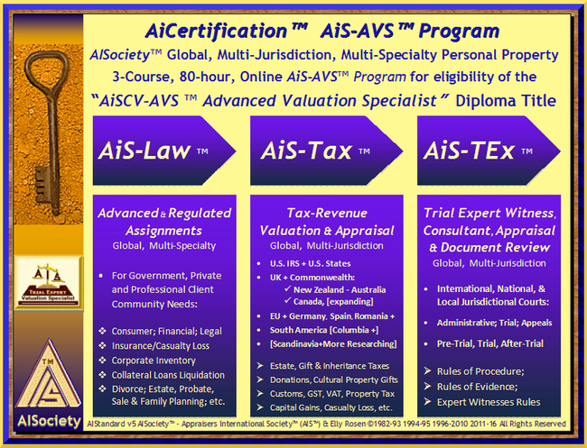 "AISociety's AiCertification ""AiSCV-AVS ™ Advanced Valuation Specialist"" 3-Course Series Diploma Title Program: AiS-Law; AiS-Tax; AiS-TEx"
