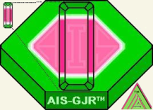 "AiSCV-GJV logo adopted from Elly Rosen's Feb-1987 Lapidary Journal article:  ""Appraising Multi-Colored Tourmaline"", an AiReference article in the ""Appraising Phenomenal Gemstones"" AiS-GJ course section.  One of MANY published Elly Rosen course references."